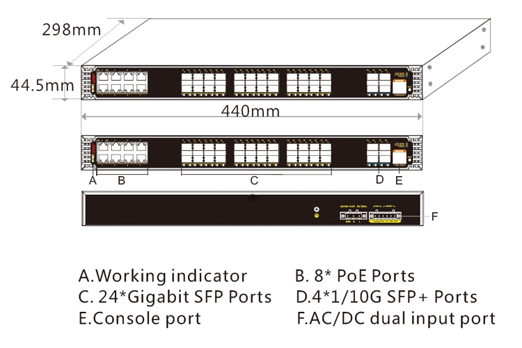 industrial switch,36-port industrial PoE switch, 10G uplink industrial switch