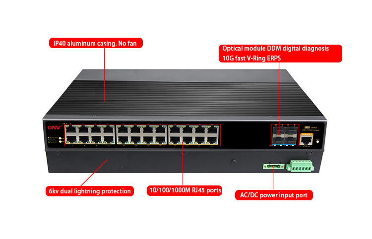 28-port managed industrial Ethernet switch,industrial Ethernet switch