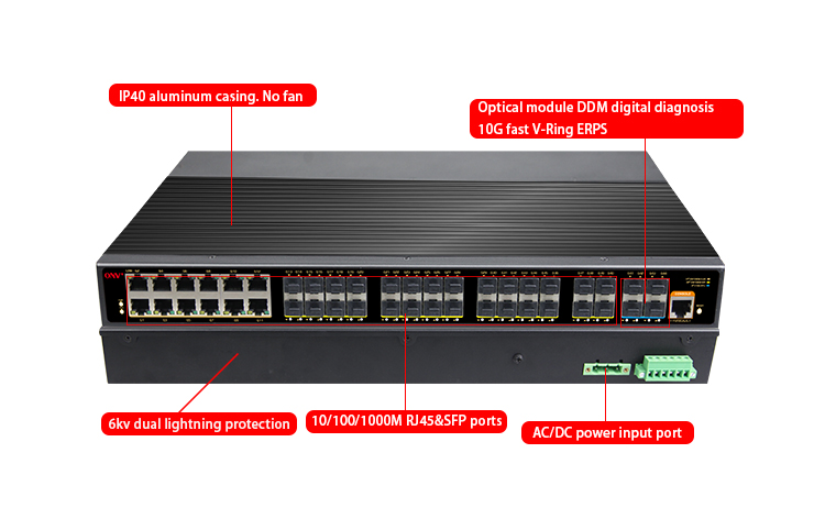 44-port 10G uplink managed industrial Ethernet Fiber switch,industrial switch