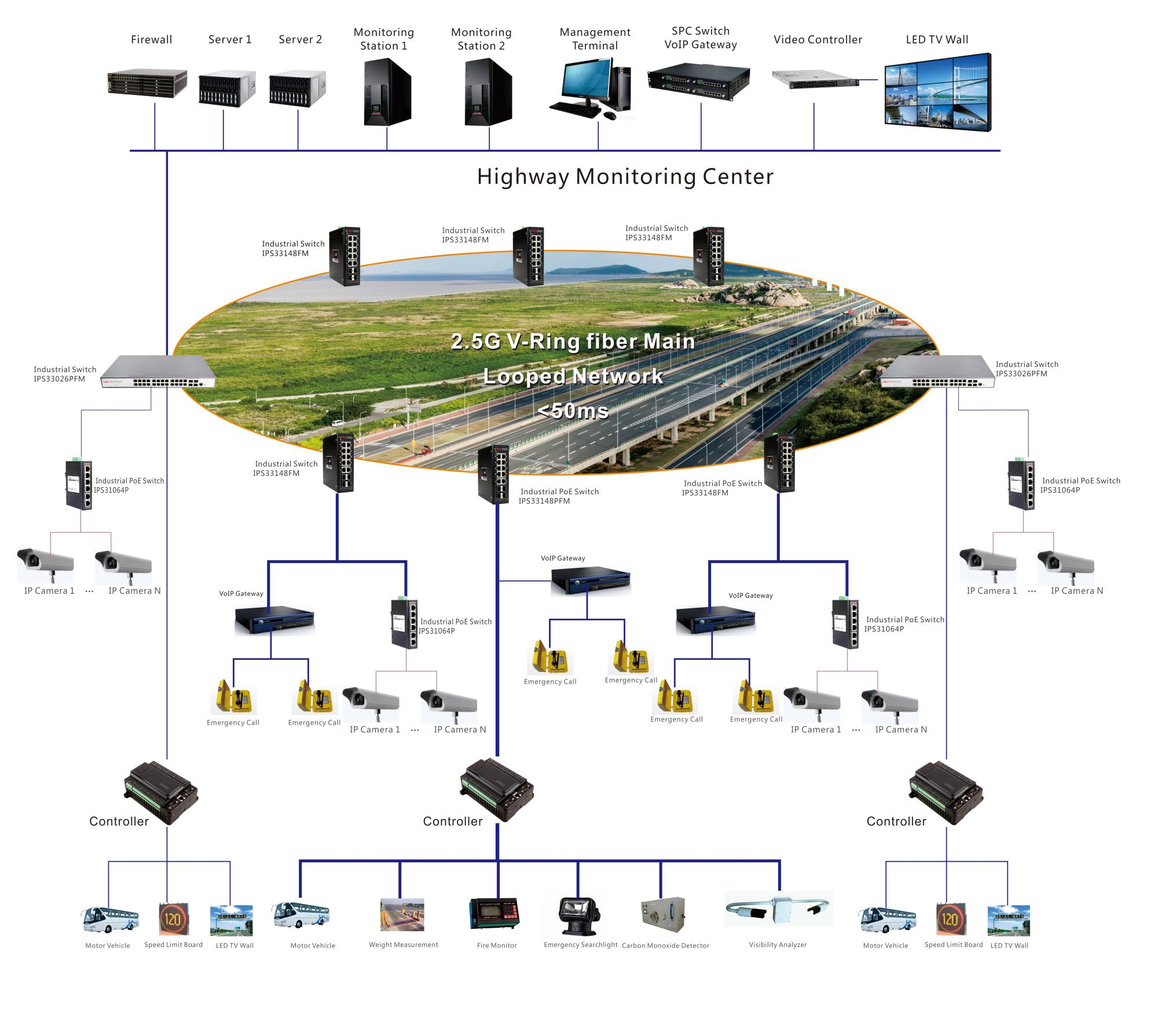 industrial PoE switch,PoE switch
